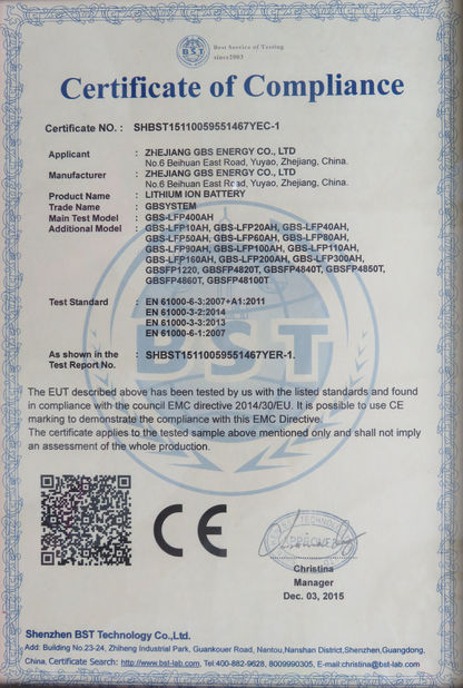 China Zhejiang GBS Energy Co., Ltd. Certificações